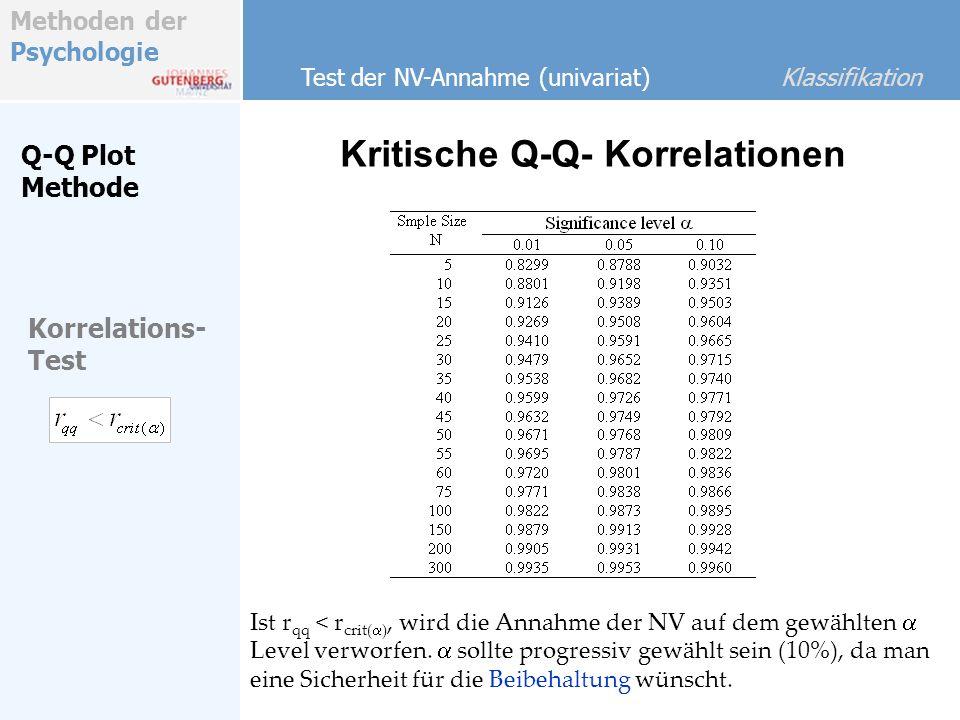 Kritische Q-Q- Korrelationen