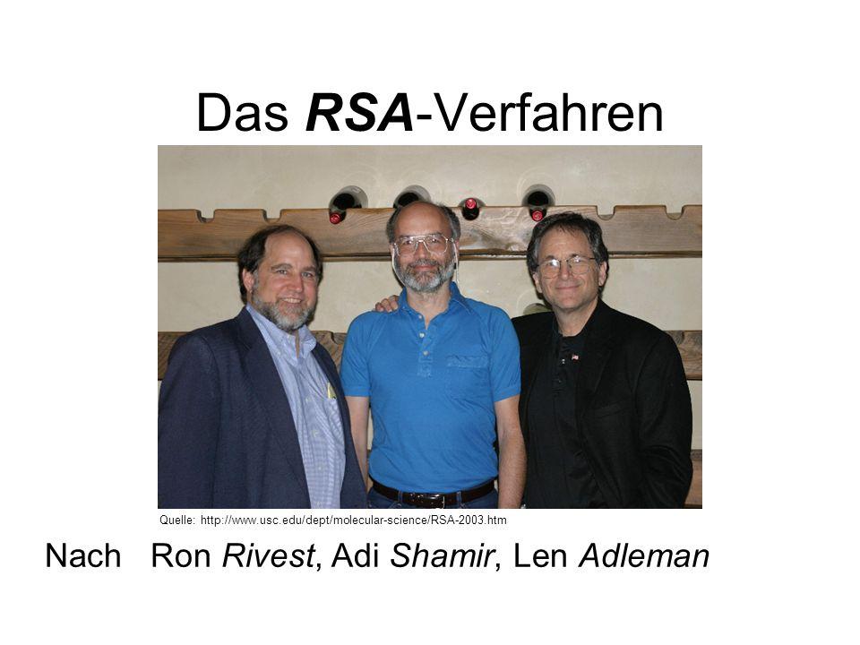 Das RSA-Verfahren Nach Ron Rivest, Adi Shamir, Len Adleman