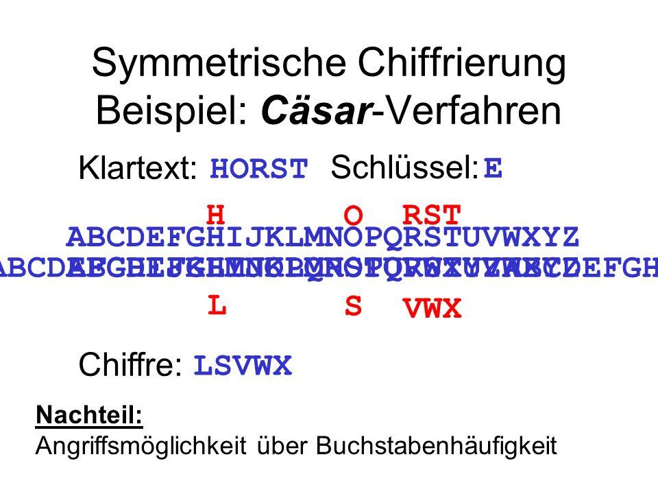 Symmetrische Chiffrierung Beispiel: Cäsar-Verfahren