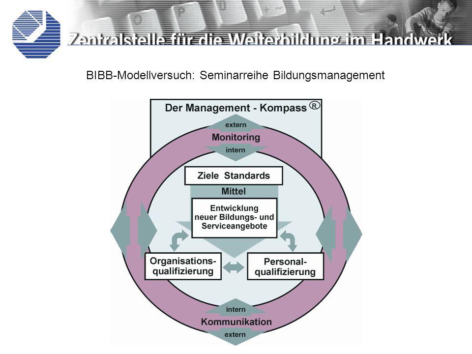 BIBB-Modellversuch: Seminarreihe Bildungsmanagement