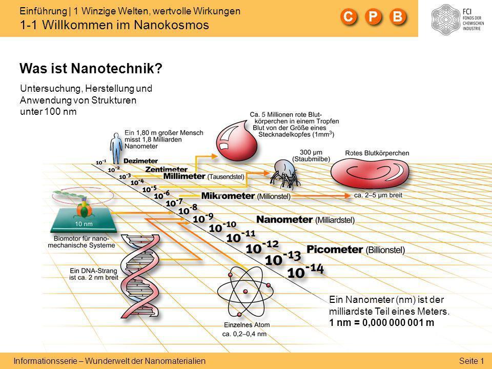 C P B Was ist Nanotechnik