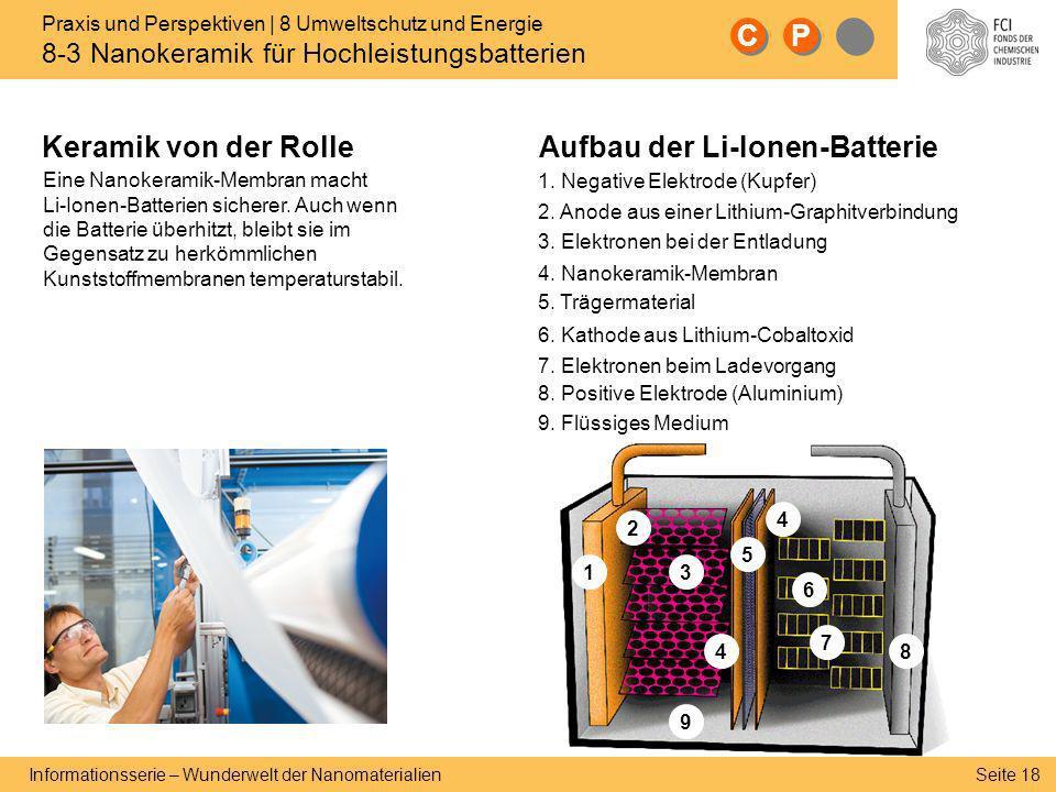 Aufbau der Li-Ionen-Batterie