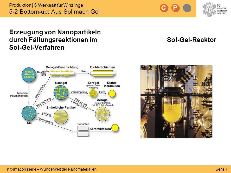 Produktion | 5 Werksatt für Winzlinge 5-2 Bottom-up: Aus Sol mach Gel