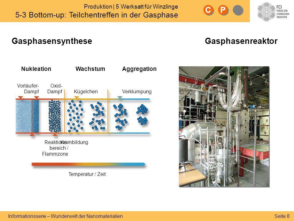 C P Gasphasensynthese Gasphasenreaktor