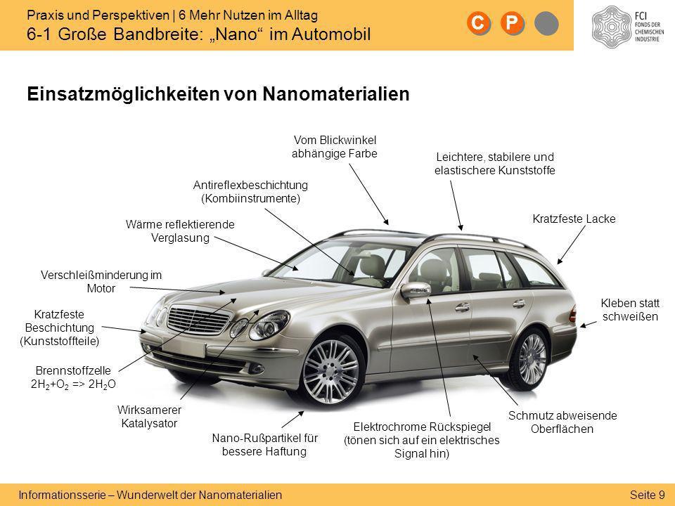 Einsatzmöglichkeiten von Nanomaterialien