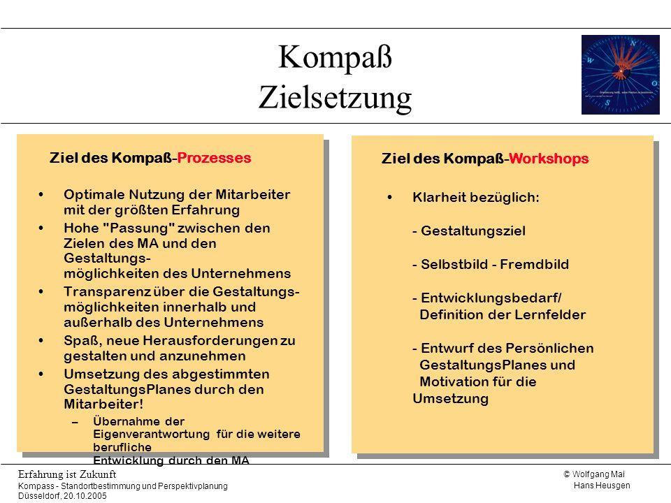 Kompaß Zielsetzung Ziel des Kompaß-Prozesses Ziel des Kompaß-Workshops