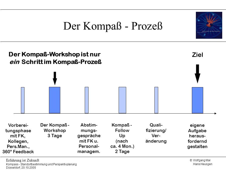 Der Kompaß-Workshop ist nur ein Schritt im Kompaß-Prozeß