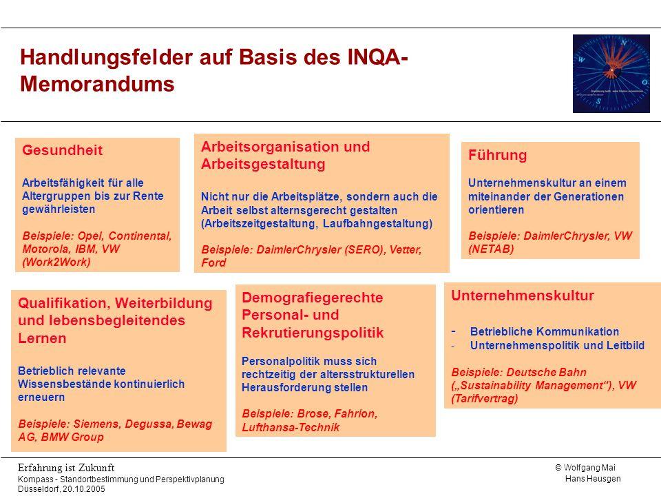 Handlungsfelder auf Basis des INQA-Memorandums