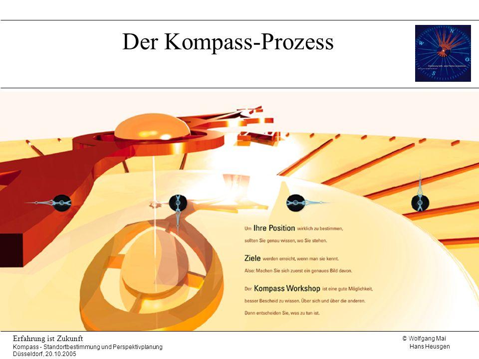 Der Kompass-Prozess