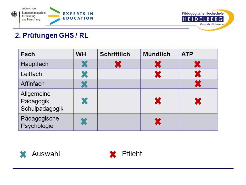 Auswahl Pflicht 2. Prüfungen GHS / RL Fach WH Schriftlich Mündlich ATP