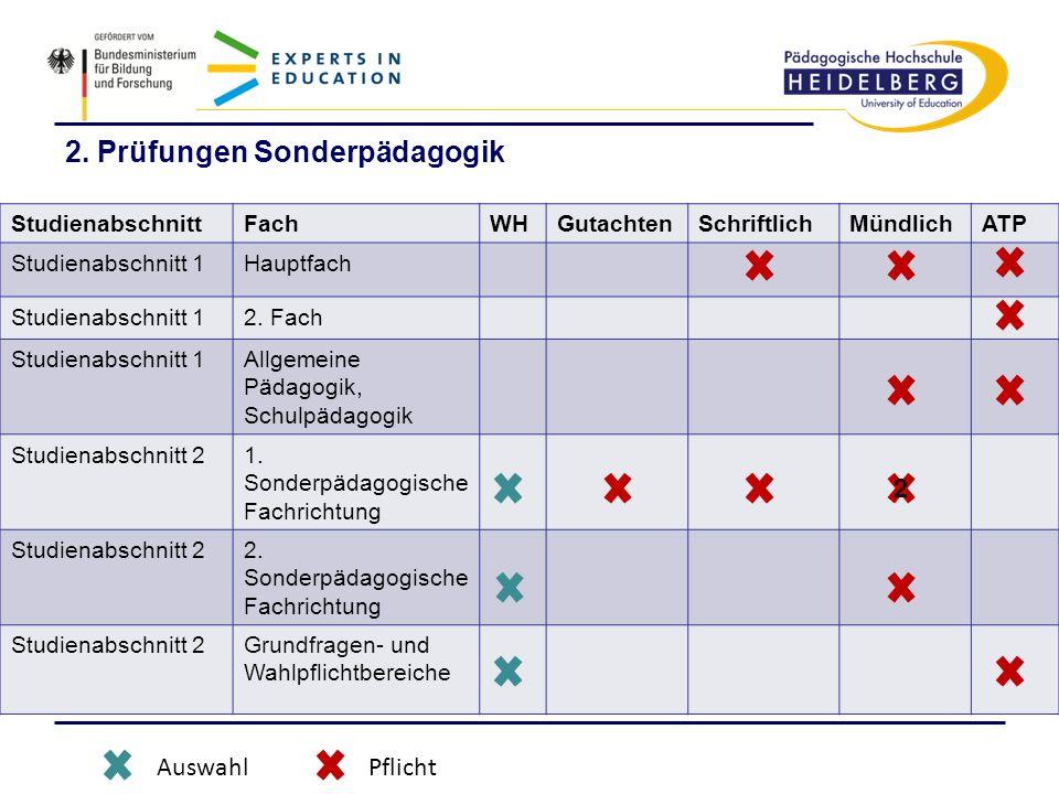 2. Prüfungen Sonderpädagogik