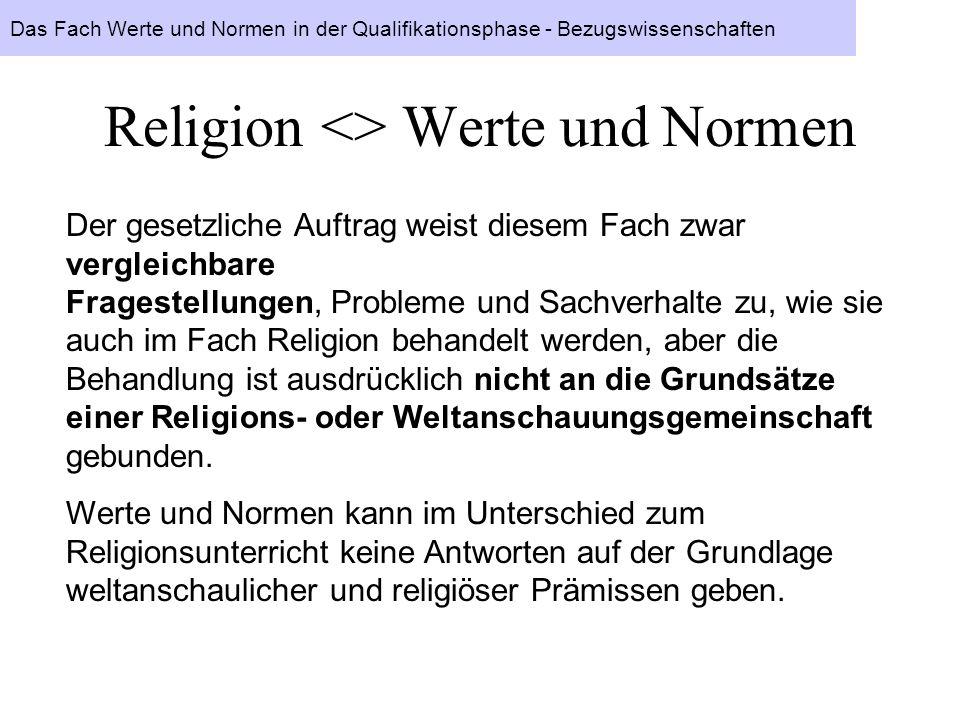Religion <> Werte und Normen