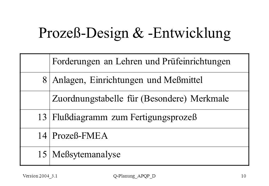 Prozeß-Design & -Entwicklung