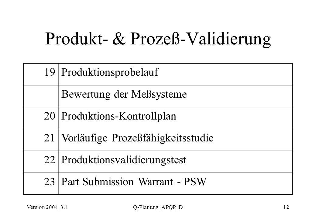 Produkt- & Prozeß-Validierung