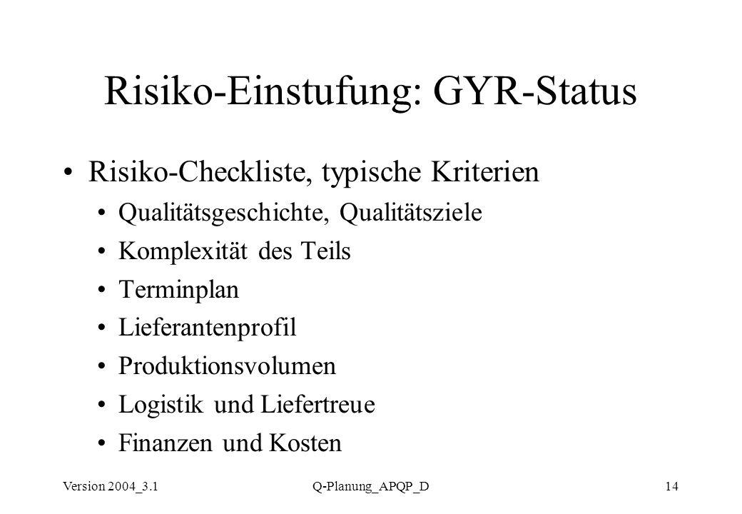 Risiko-Einstufung: GYR-Status