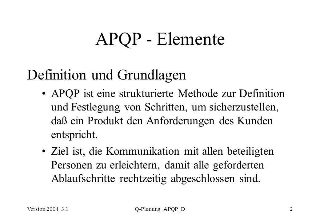 APQP - Elemente Definition und Grundlagen