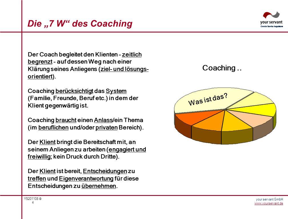 """Die """"7 W des Coaching Coaching .. Was ist das"""