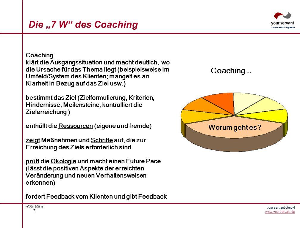 "Die ""7 W des Coaching Coaching .. Worum geht es Coaching"