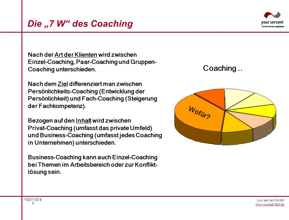"""Die """"7 W des Coaching Coaching .. Wofür"""