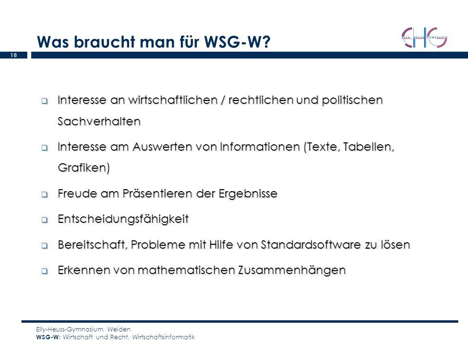 Was braucht man für WSG-W