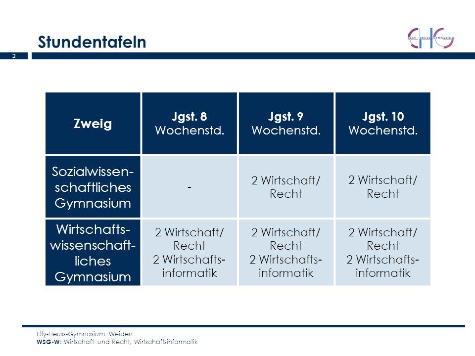 Stundentafeln Zweig Sozialwissen-schaftliches Gymnasium
