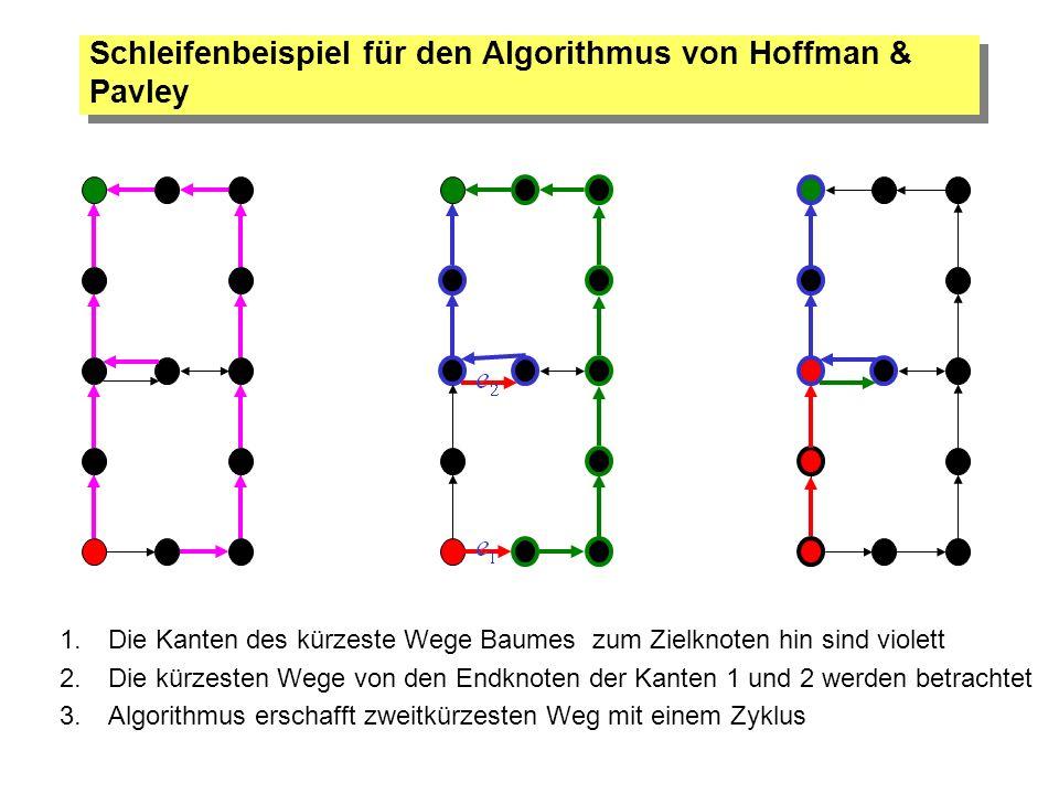 Schleifenbeispiel für den Algorithmus von Hoffman & Pavley