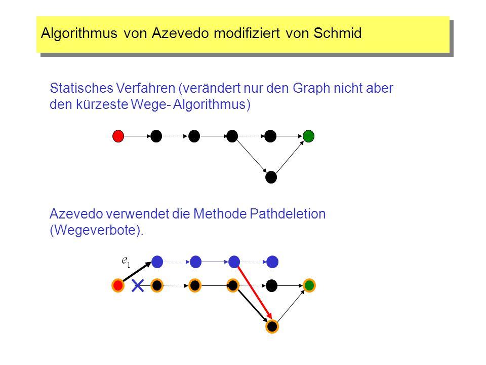 Algorithmus von Azevedo modifiziert von Schmid