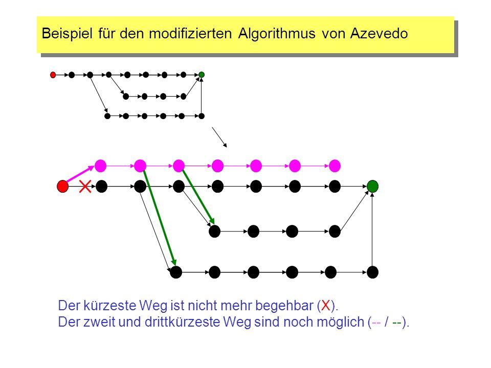 Beispiel für den modifizierten Algorithmus von Azevedo