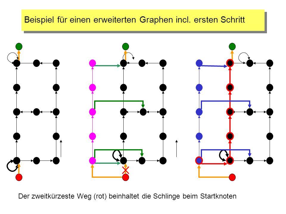 Beispiel für einen erweiterten Graphen incl. ersten Schritt