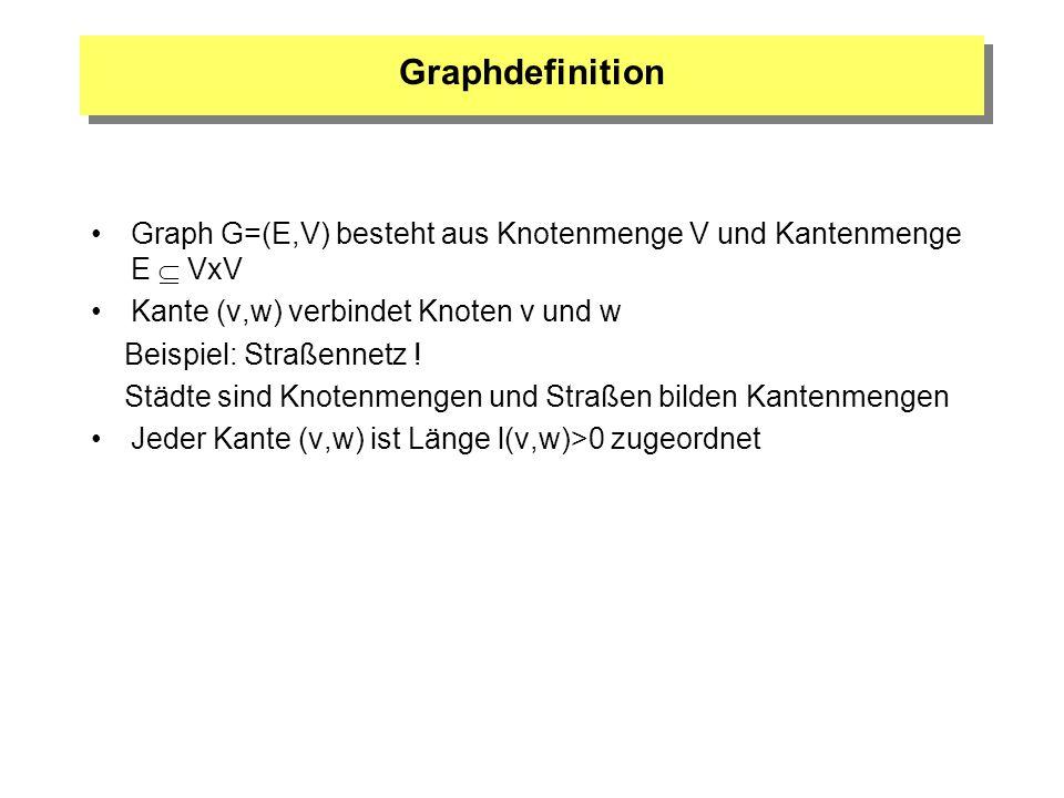 Graphdefinition Graph G=(E,V) besteht aus Knotenmenge V und Kantenmenge E  VxV. Kante (v,w) verbindet Knoten v und w.