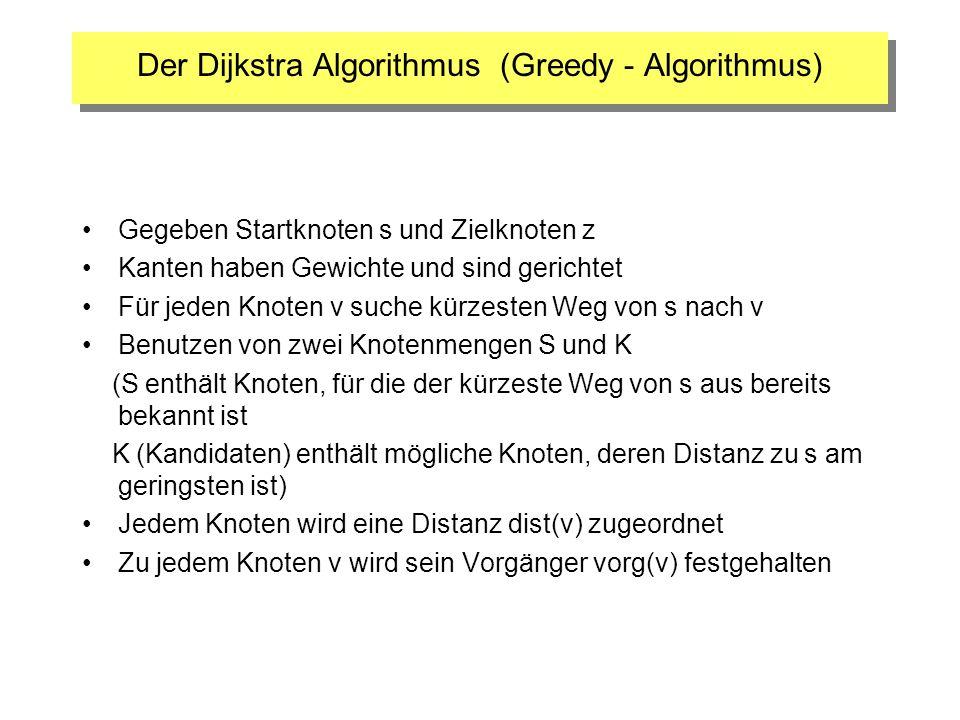 Der Dijkstra Algorithmus (Greedy - Algorithmus)