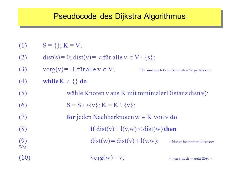 Pseudocode des Dijkstra Algorithmus