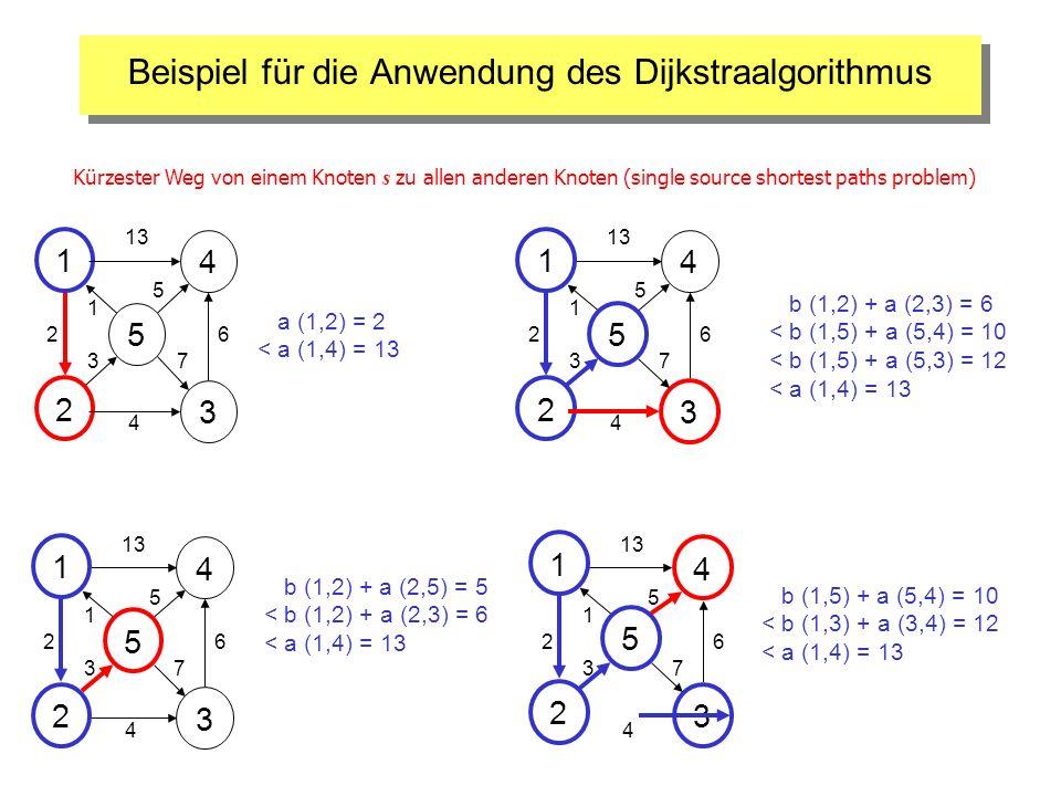 Beispiel für die Anwendung des Dijkstraalgorithmus