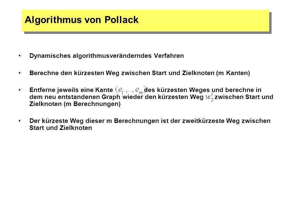 Algorithmus von Pollack