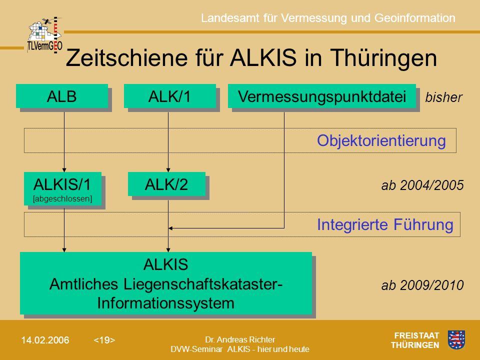 Zeitschiene für ALKIS in Thüringen