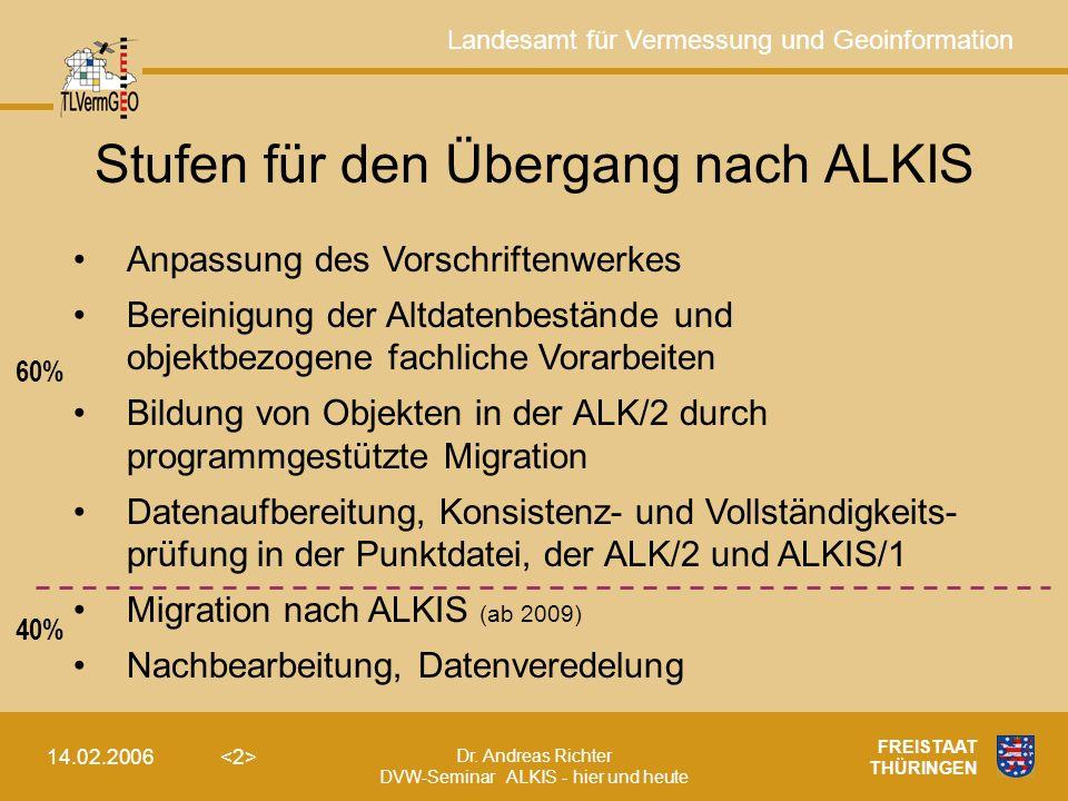 Stufen für den Übergang nach ALKIS
