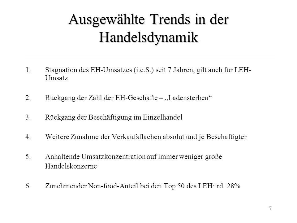 Ausgewählte Trends in der Handelsdynamik