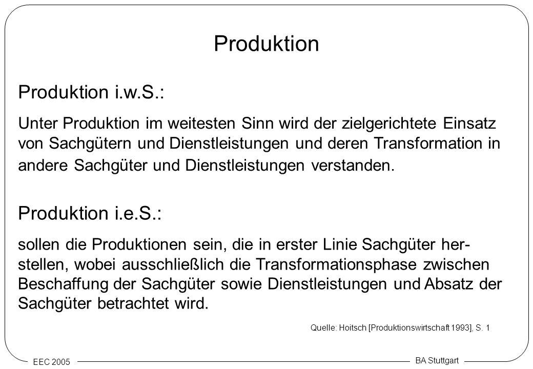 Produktion Produktion i.w.S.: Produktion i.e.S.: