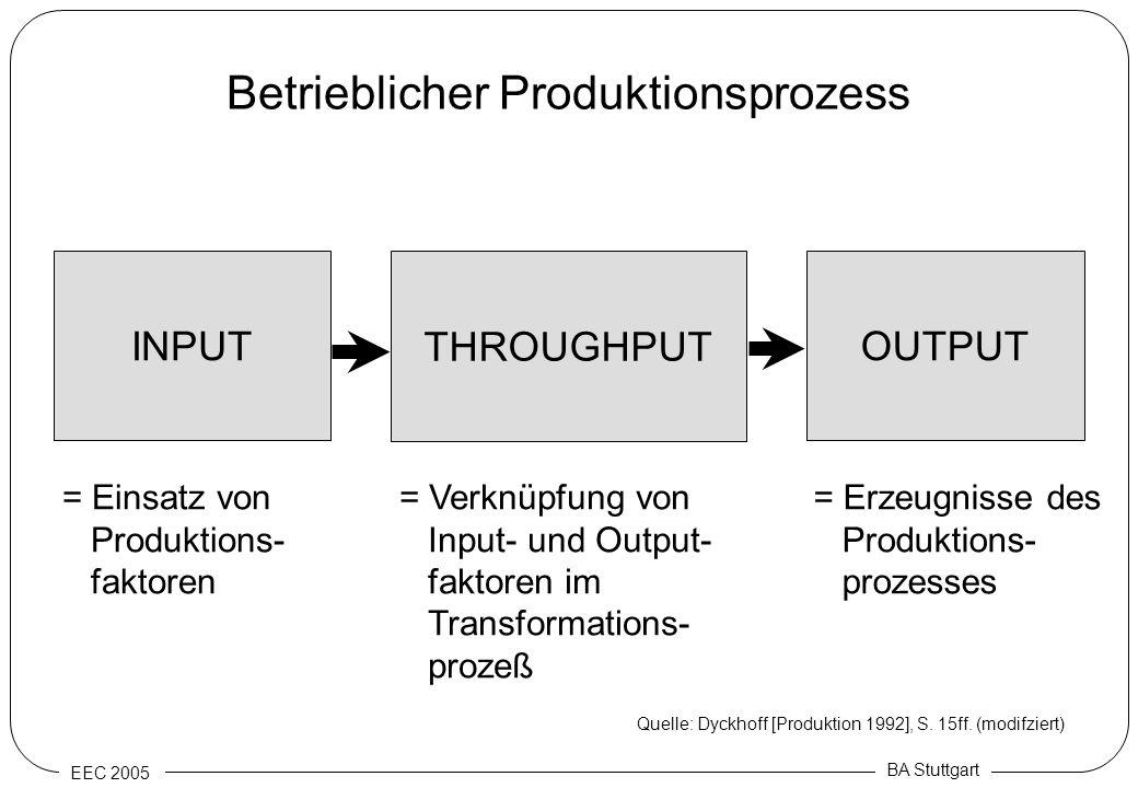 Betrieblicher Produktionsprozess