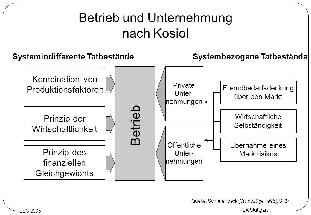Betrieb und Unternehmung nach Kosiol