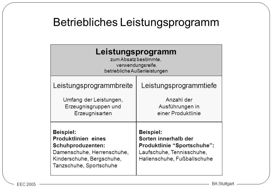 Betriebliches Leistungsprogramm
