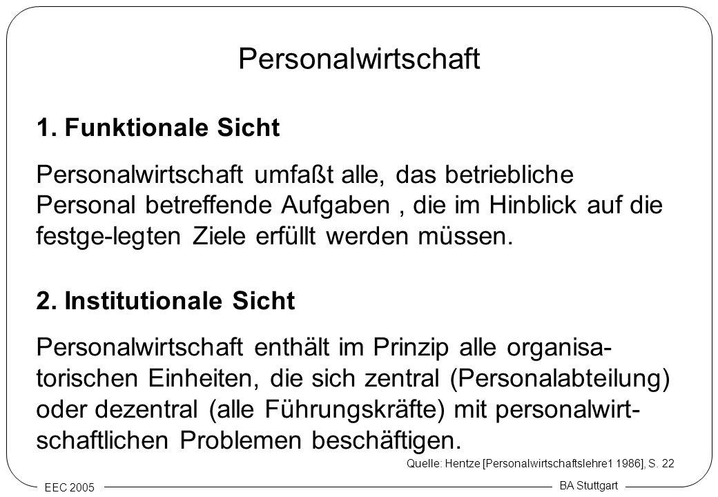 Personalwirtschaft 1. Funktionale Sicht