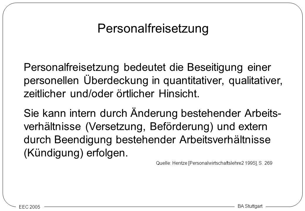 Personalfreisetzung