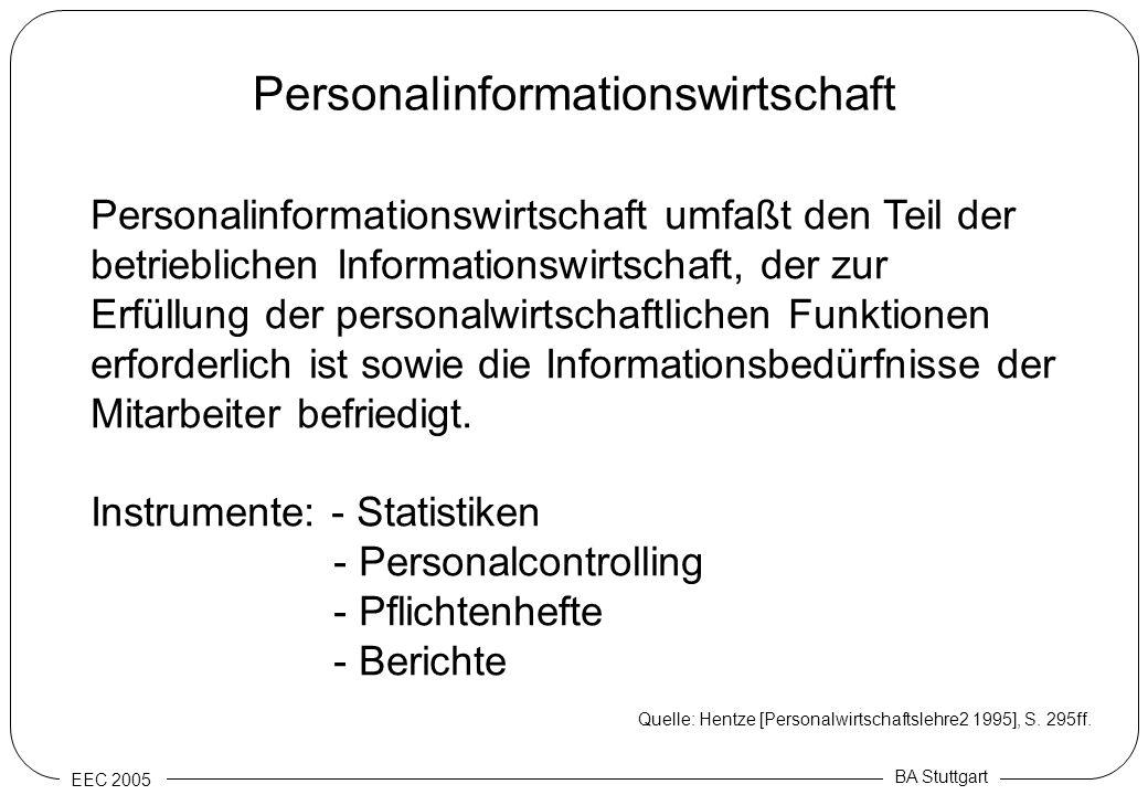 Personalinformationswirtschaft