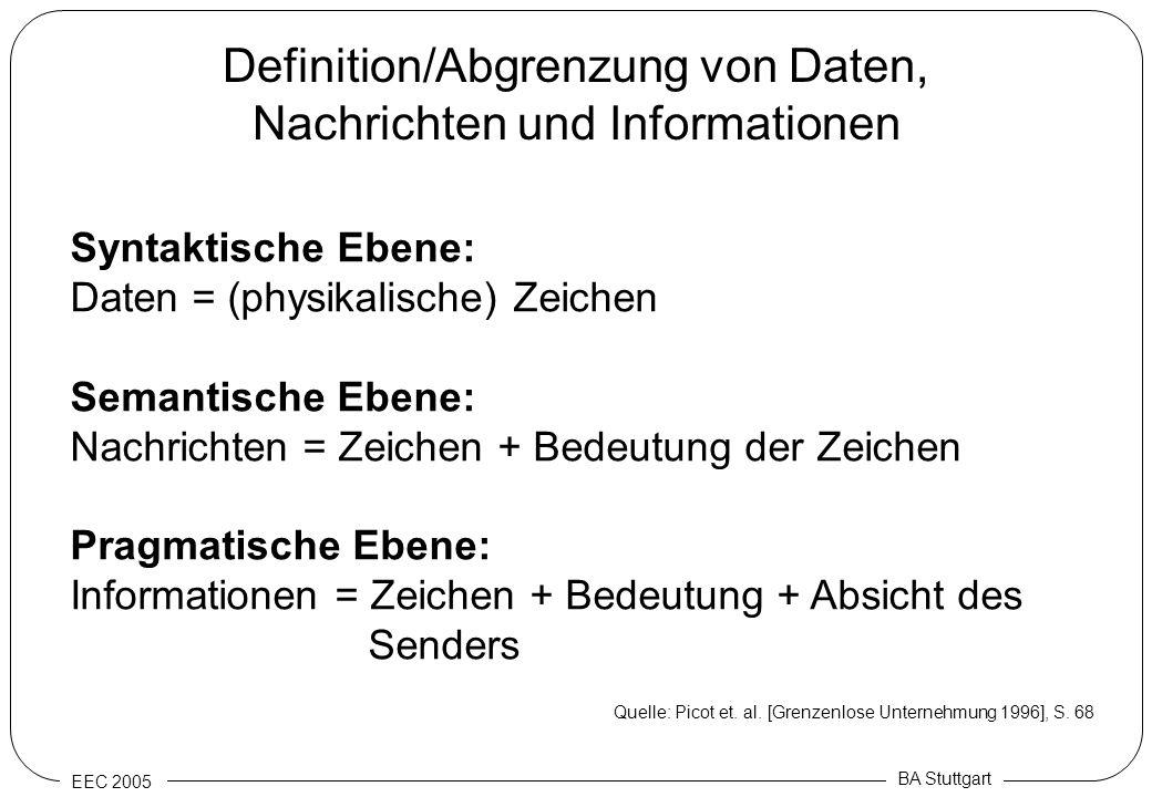 Definition/Abgrenzung von Daten, Nachrichten und Informationen