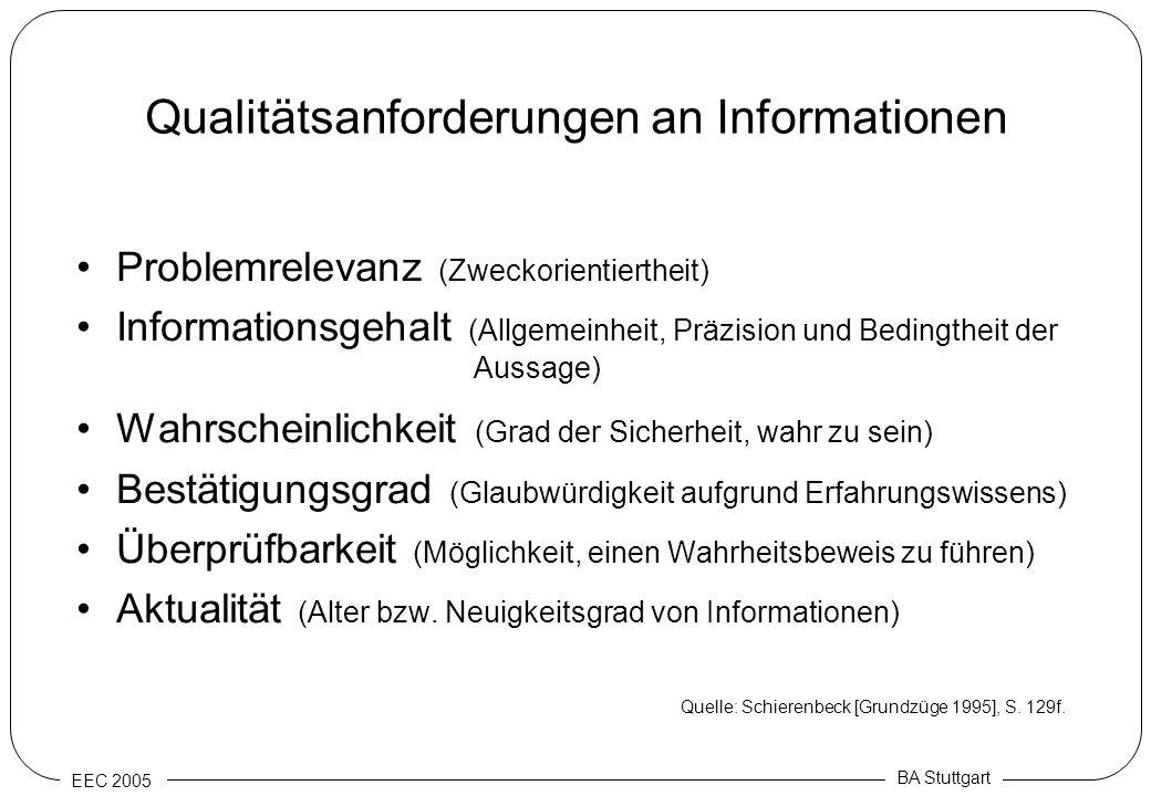 Qualitätsanforderungen an Informationen