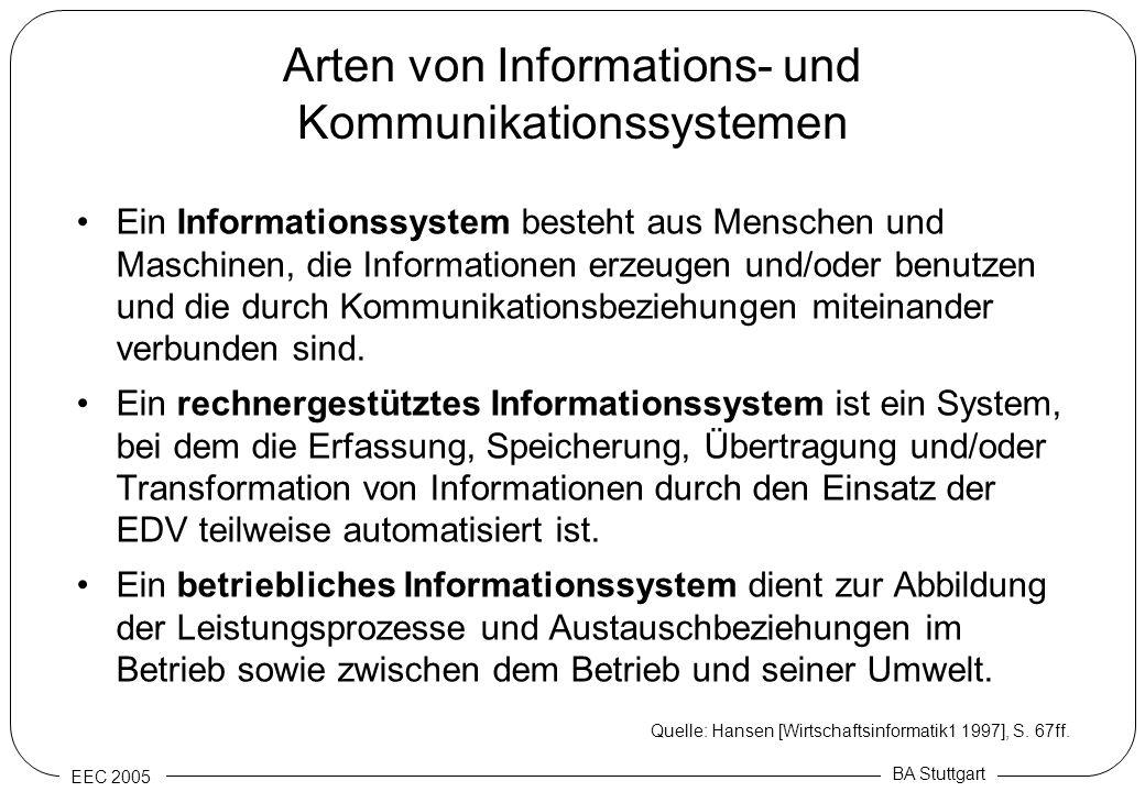 Arten von Informations- und Kommunikationssystemen