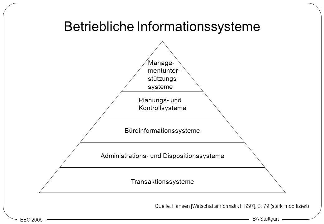 Betriebliche Informationssysteme