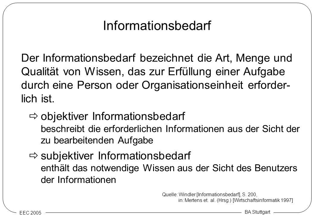 Informationsbedarf