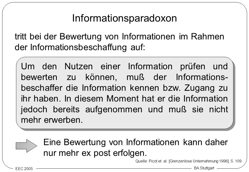 Informationsparadoxon